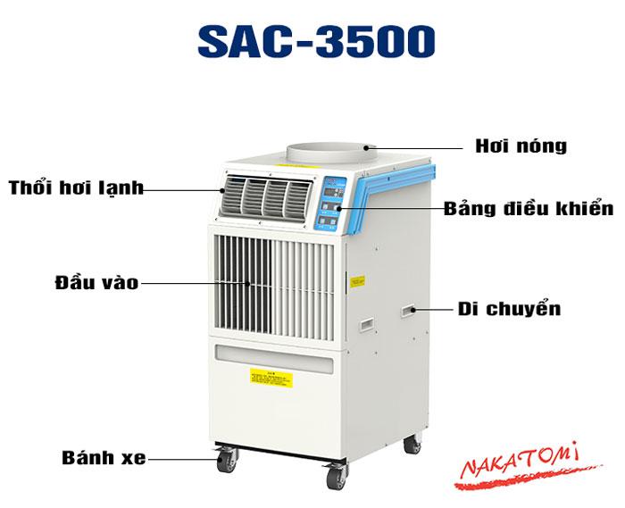 thông số máy lạnh di động sac-3500