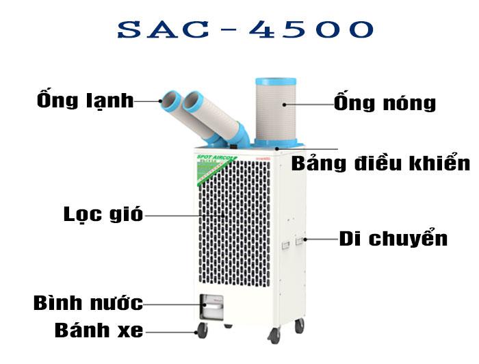 thông số máy lạnh di động sac-4500