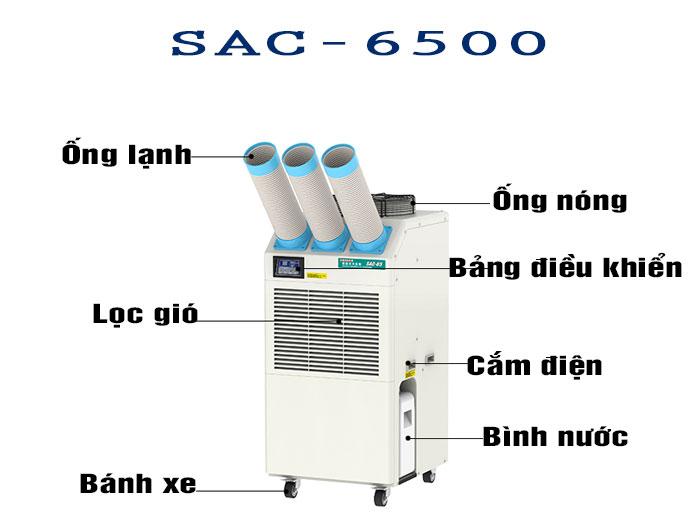 thông số máy lạnh di động sac-6500