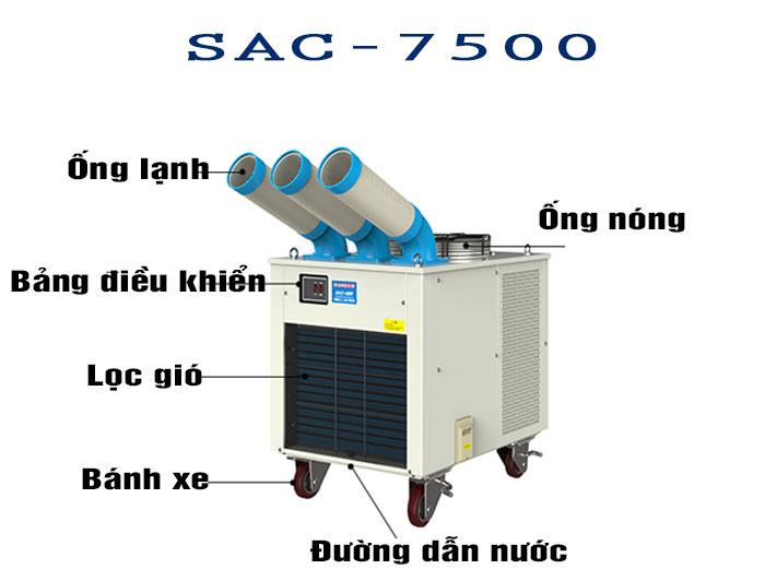 thông số máy lạnh di động sac-7500