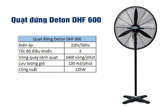 quạt đứng deton dhf-600