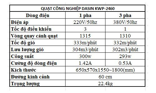 Thông số kỹ thuật quạt công nghiệp KWP-2460