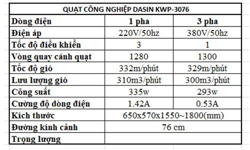Thông số kỹ thuật quạt treo tường công nghiệp KWP-3076